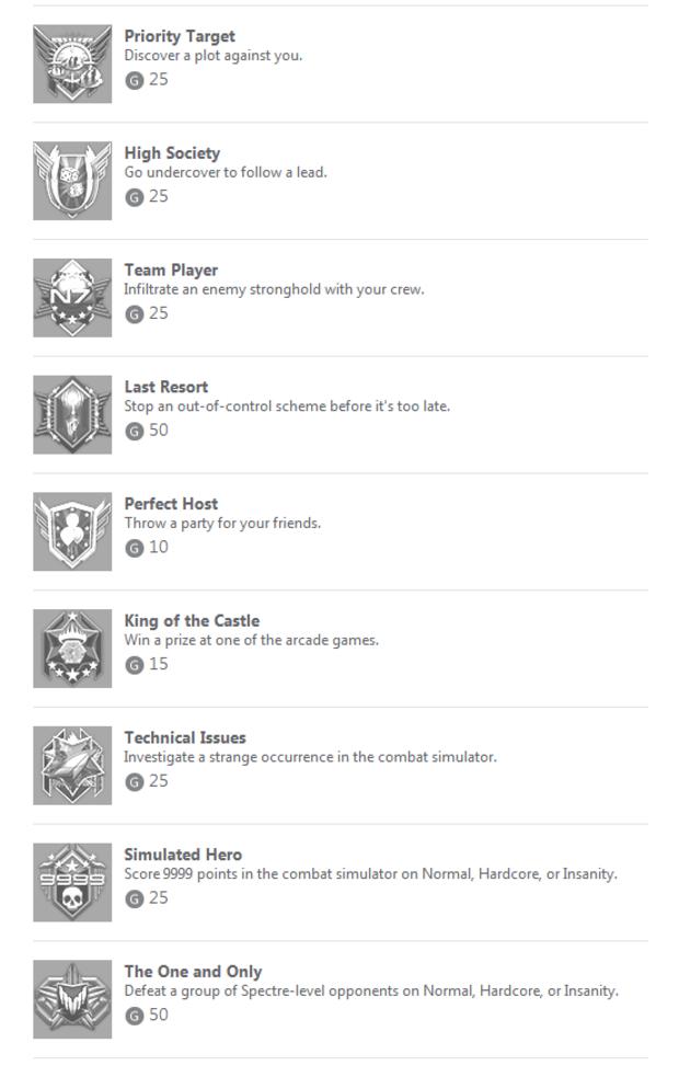 Mass Effect 3: la lista degli obiettivi di Citadel