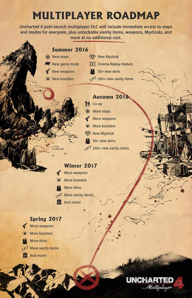Uncharted 4: il nuovo update gratuito aggiunge una mappa multiplayer