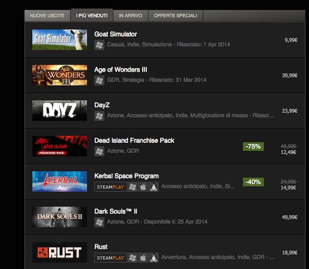 Goat Simulator è il gioco più venduto su Steam