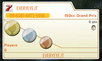 Mario Kart 7: Everyeye.it apre la sua community ufficiale!