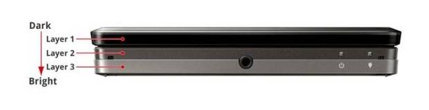 Nintendo 3DS: il design della console in dettaglio