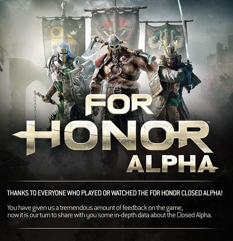 For Honor: i dati della closed alpha rivelano la classe preferita dai giocatori