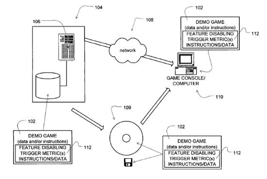 Sony brevetta le Demo 'degradabili'