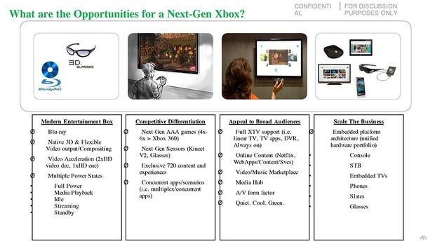 Microsoft: vecchi documenti mostrano i piani per Xbox One e HoloLens