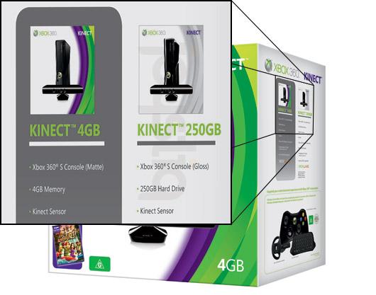 In arrivo un bundle con Kinect e una Xbox 360 250 GB?