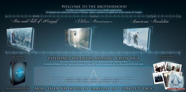 Amazon rivela l'Assassin's Creed Antology, Ubisoft conferma