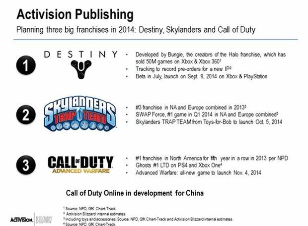 Destiny: la fase beta comincia a Luglio