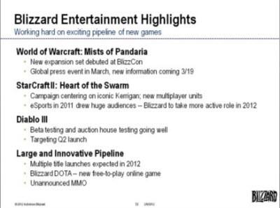 Diablo 3: l'uscita è prevista nel secondo trimestre del 2012