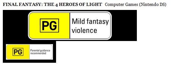 Final Fantasy Gaiden: Four Heroes of Light, classificato in Australia