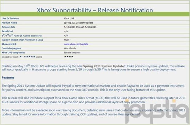 [Rumor] Nuovo aggiornamento Xbox 360 disponibile a partire dal 19 Maggio