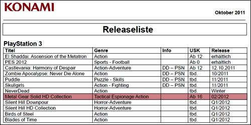 [Report] Metal Gear Solid HD Collection posticipata a Febbraio 2012 in Europa