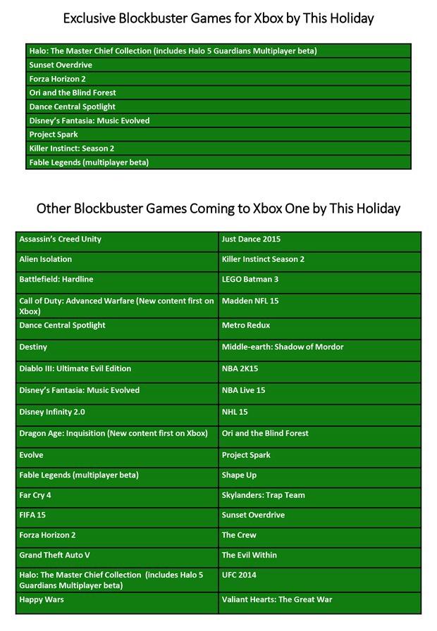 Xbox One: Microsoft pubblica una lista per i giochi in arrivo entro la fine dell'anno