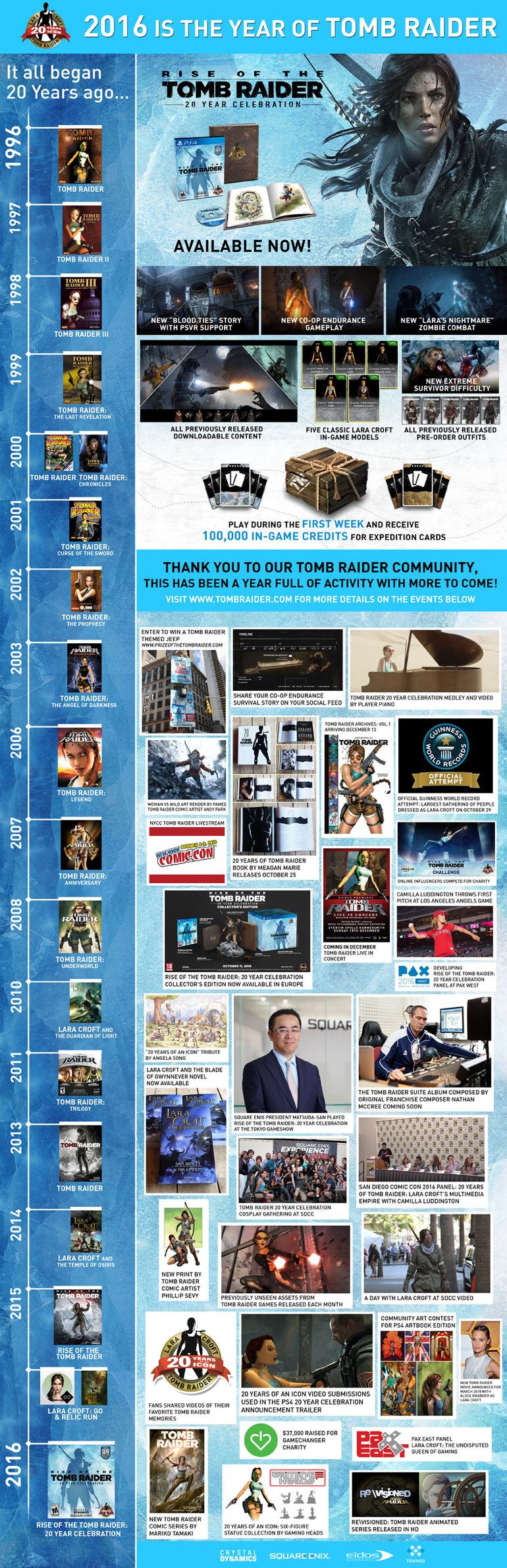 Rise of the Tomb Raider per PS4: trailer di lancio in italiano