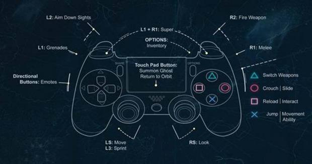 Destiny: svelato il Control Scheme del DualShock 4