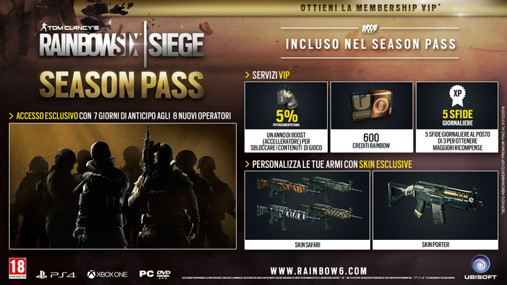 Accesso anticipato, sfide aggiuntive e crediti nel Season Pass di Rainbow Six Siege