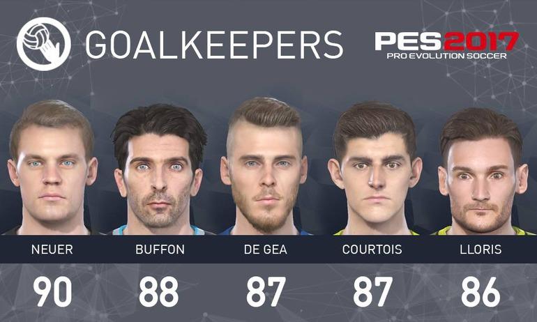 I cinque migliori portieri di PES 2017