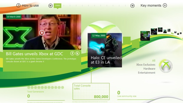 Xbox: Timeline interattiva per festeggiare il 10° compleanno