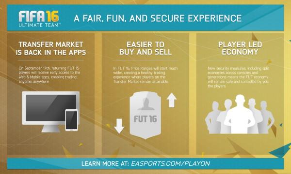 Electronic Arts rende FIFA Ultimate Team più divertente e sicuro