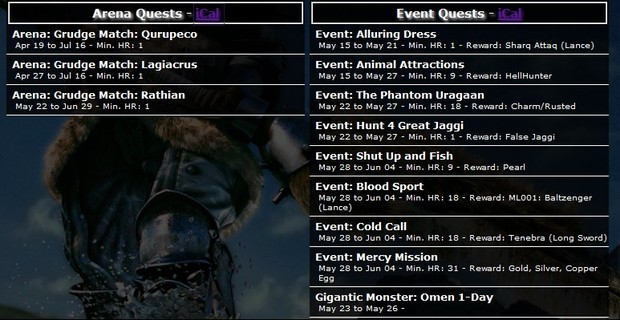 Monster Hunter 3, al via le quest online