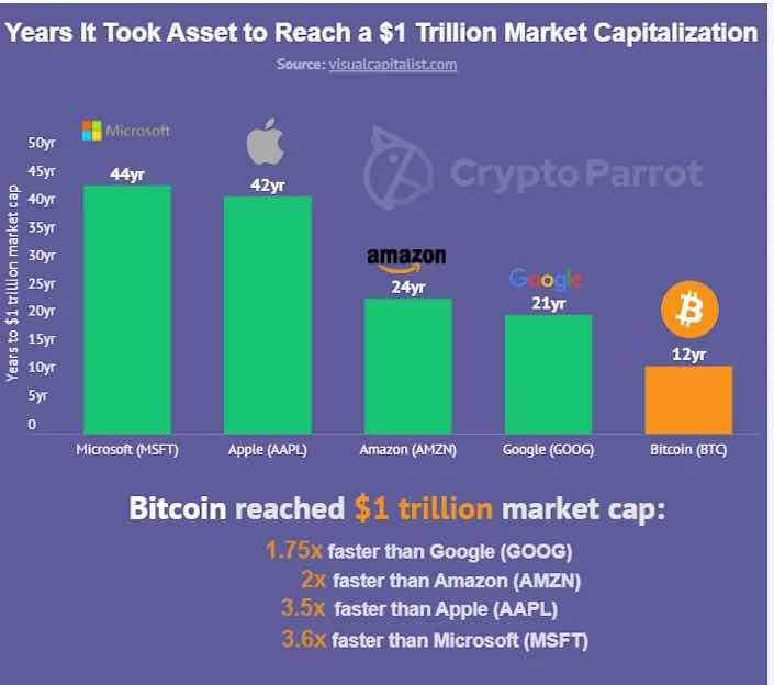 come calcolare capitalizzazione di mercato di bitcoin)