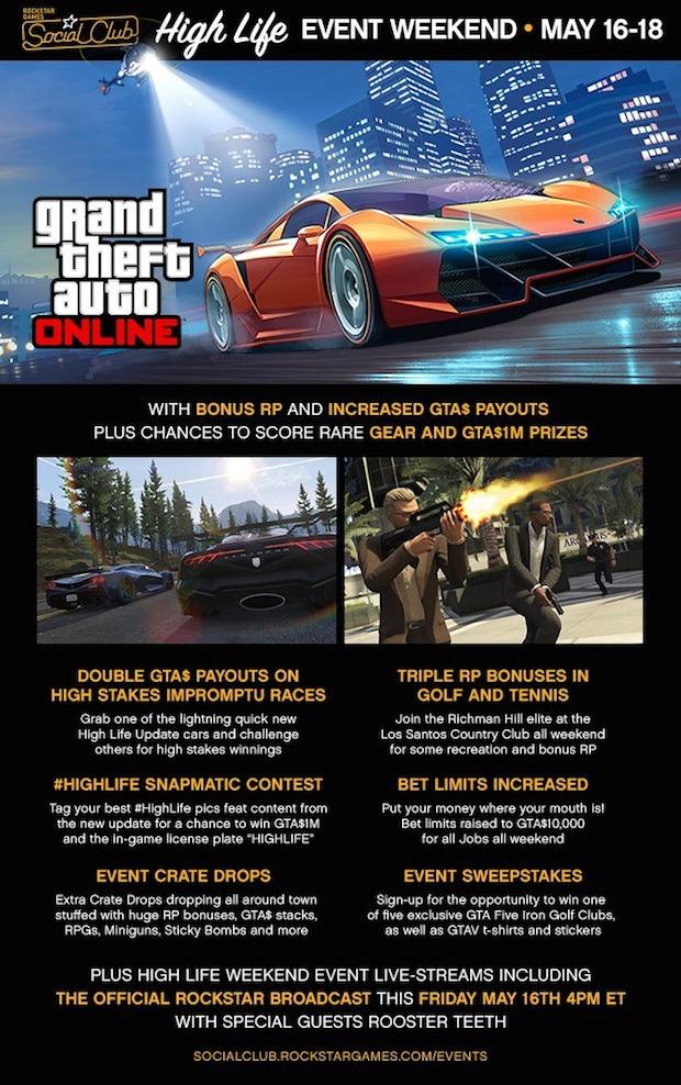 GTA Online: evento speciale nel weekend