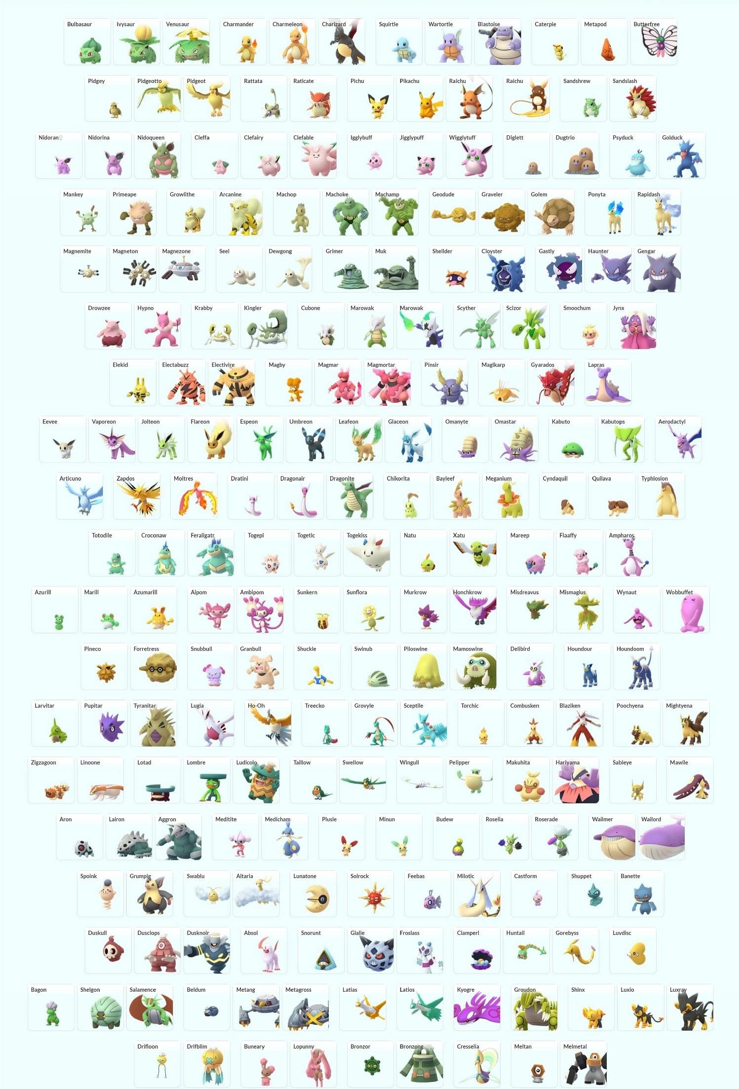 huge discount 9fed4 e8b22 Pokemon GO: la lista di tutti i Pokemon cromatici (Shiny) e ...