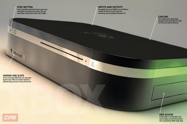 La prossima Xbox secondo la rivista Xbox World