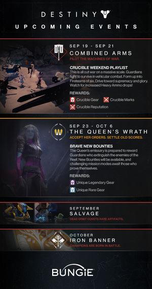 Destiny: annunciati i prossimi eventi pubblici