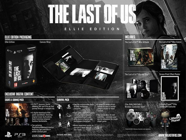 The Last of Us: annunciate le edizioni speciali dedicate a Joel e ad Ellie