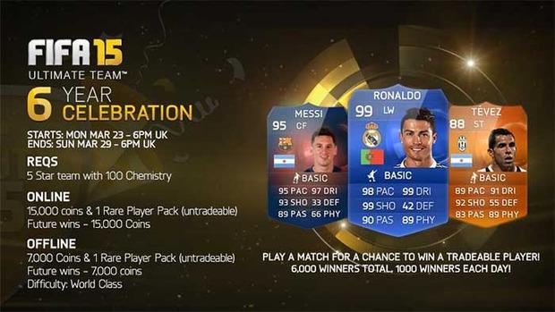 FIFA 15 Ultimate Team festeggia il compleanno regalando sei pacchetti gratuiti