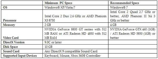 Prototype 2: i requisiti hardware della versione PC, da oggi disponibile