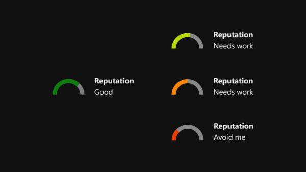 Xbox One: ecco come funziona il sistema di reputazione