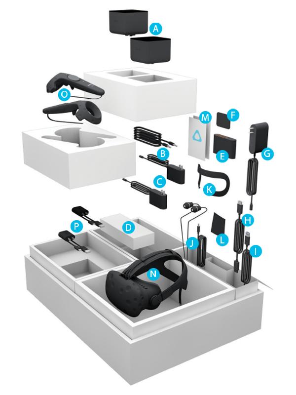HTC Vive: svelato il contenuto della confezione