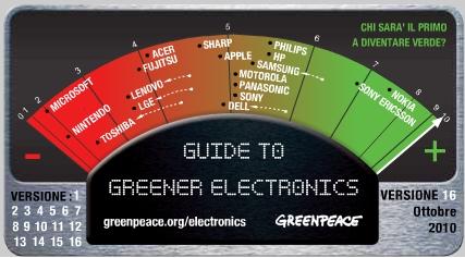 Arrivano le pagelle ecologiche di Greenpeace per le aziende hi-tech