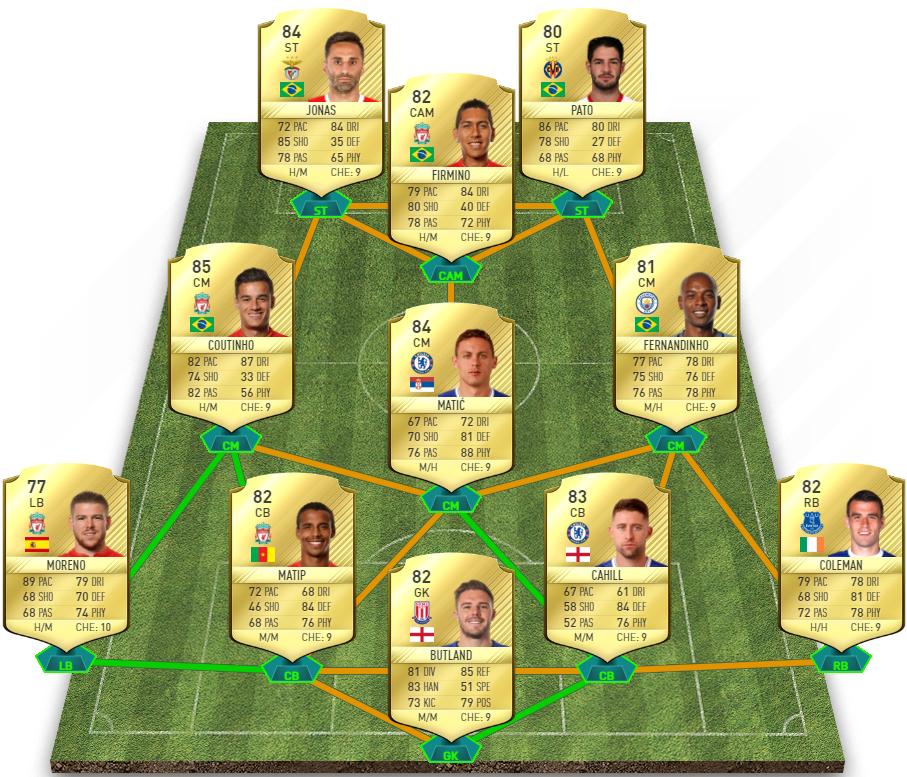 Fifa 17 Ultimate Team Come Costruire La Miglior Squadra
