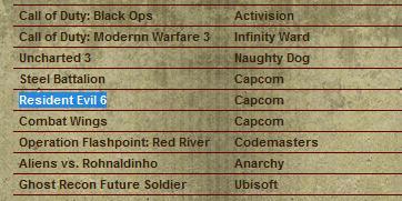 Resident Evil 6 menzionato in un curriculum vitae di un doppiatore